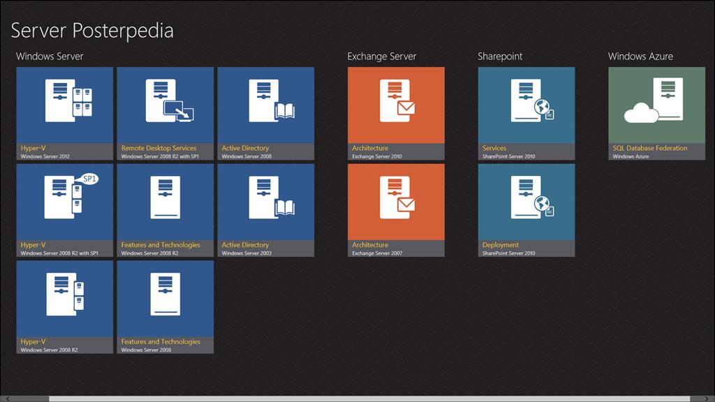 Server Posterpedia –Windows Server Poster App | Aidan Finn