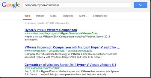 Comparison of Windows Server 2012 Hyper-V Versus vSphere 5 1