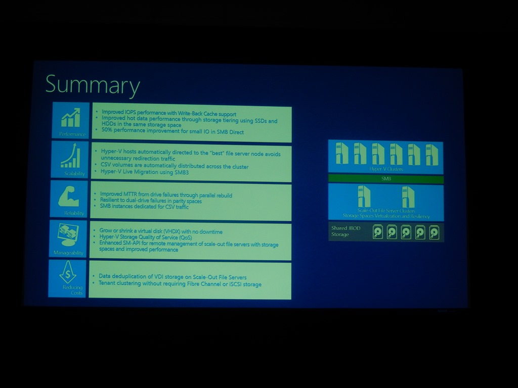 TechEd NA 2013 – Software Defined Storage In Windows Server