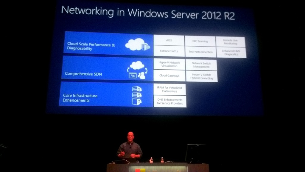 new features of windows server 2012 essay Windows server 2012 introduction-editions-new featuresintroducing windows 2012 server foundation, essential, standard & data center.