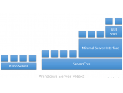 Comparing Nano Server with other installation types [Image credit: Microsoft]