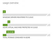 Protecting my web server with Azure Backup [Image credit: Aidan Finn]
