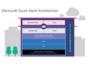 Azure Stack conceptual architecture [Image credit: Microsoft]
