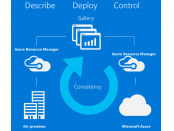 ARM Azure Resource Manager