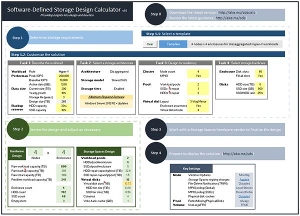 Software Defined Storage Calculator And Design