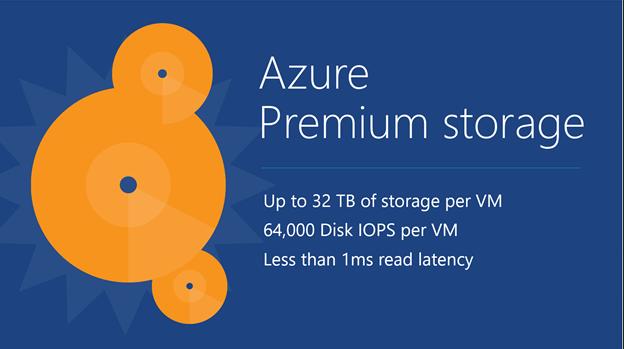 Understanding Azure Premium SSD Data Storage & Pricing