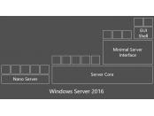 WS2016 Nano Server Comparison