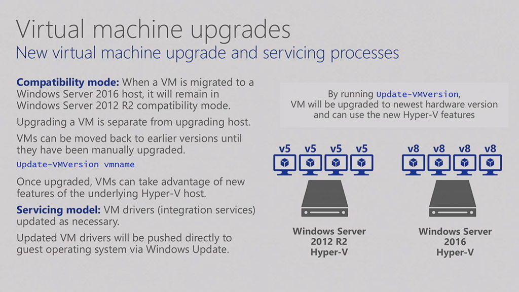 Ignite 2016 - The New Features of WS2016 Hyper-V | Aidan