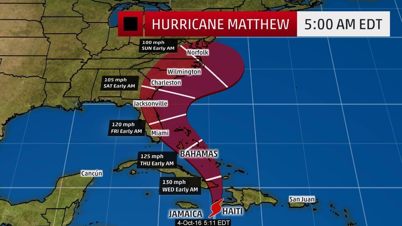 Hurricane Matthew – Start Those Planned Failovers
