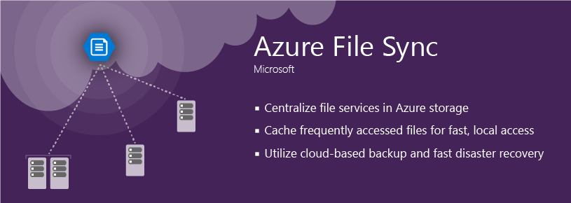 Azure Files With Sync