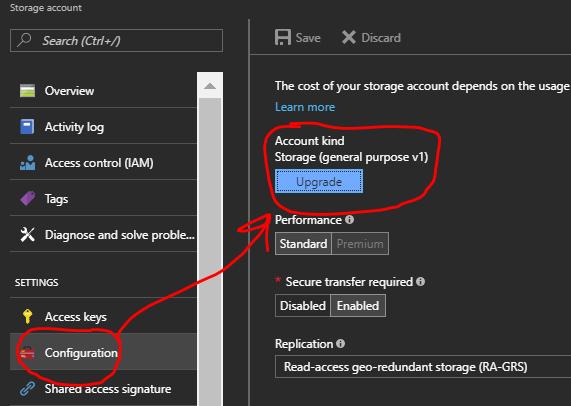 Azure General Purpose v2 Storage Accounts | Aidan Finn, IT Pro