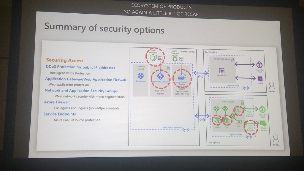 Planning Network Security For Your Mission-Critical