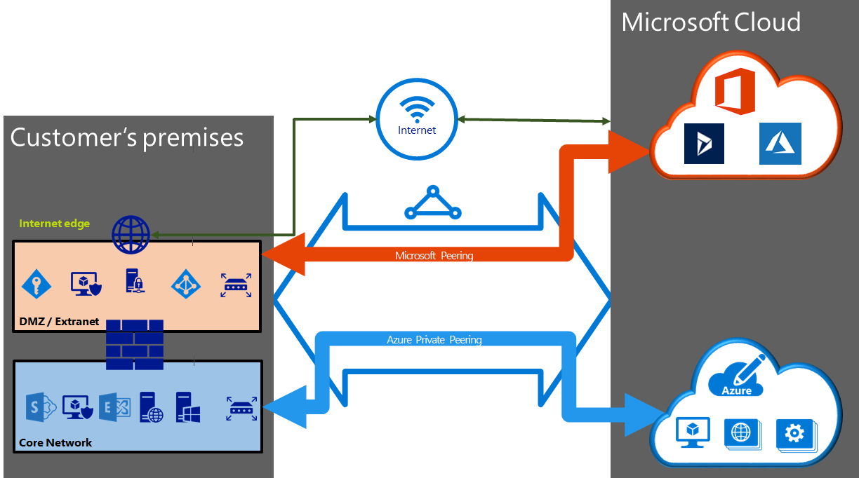 Monitoring & Alerting for Windows Defender in Azure VMs